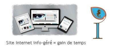 création site internet info-géré pour les entreprises