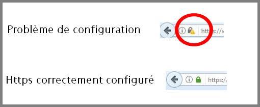 configuration de site en https